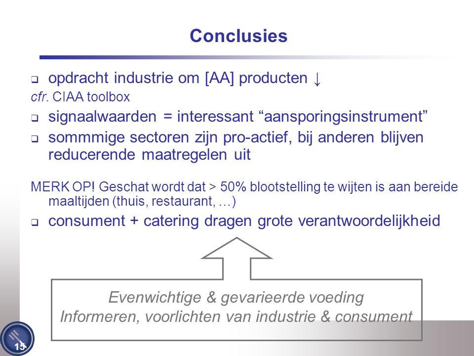 Conclusies opdracht industrie om [AA] producten ↓